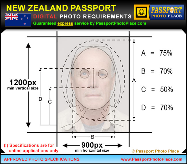 new-zealand-nz-passport-photo-service-online